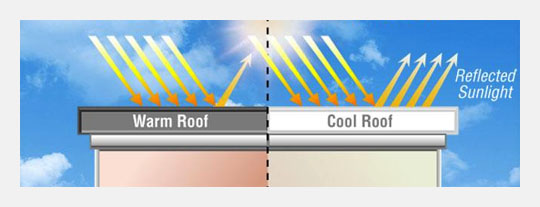 coolroof